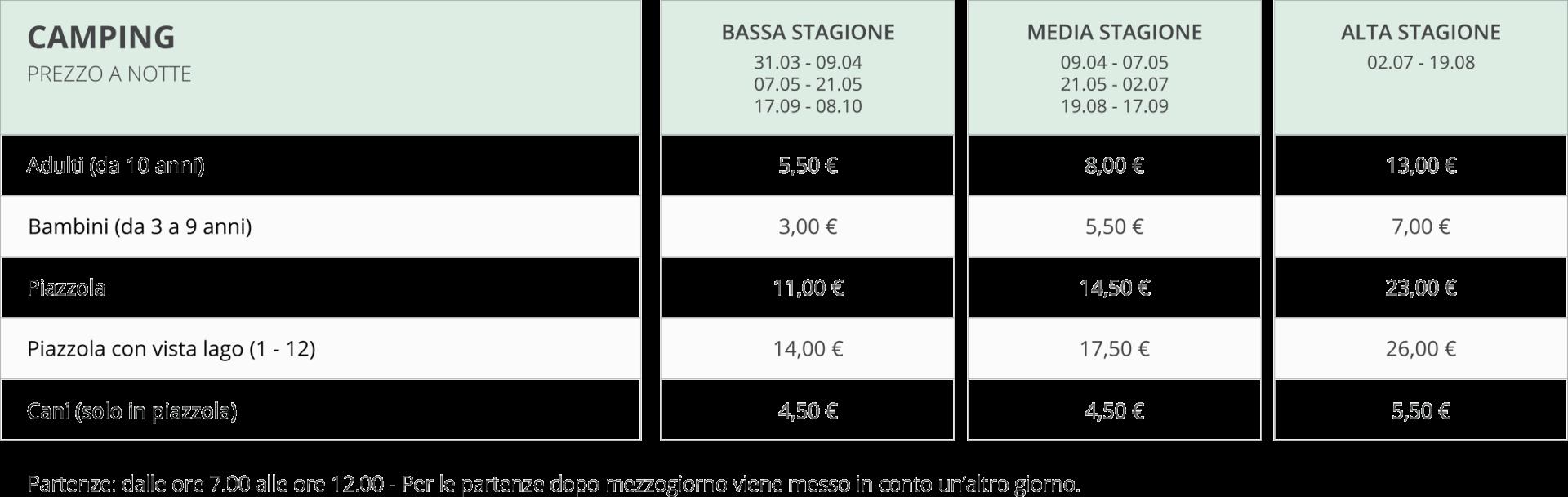 PiazzoleITA2016